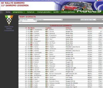 rally-italia-peletto-racing-team-0