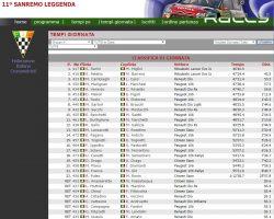 Classifica di giornata 66° Rally di Sanremo